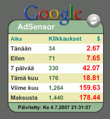 AdSensor-widget suomeksi
