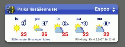 Suomen sääennuste -widgetti